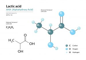 Lactic Acid Scientific Diagrams